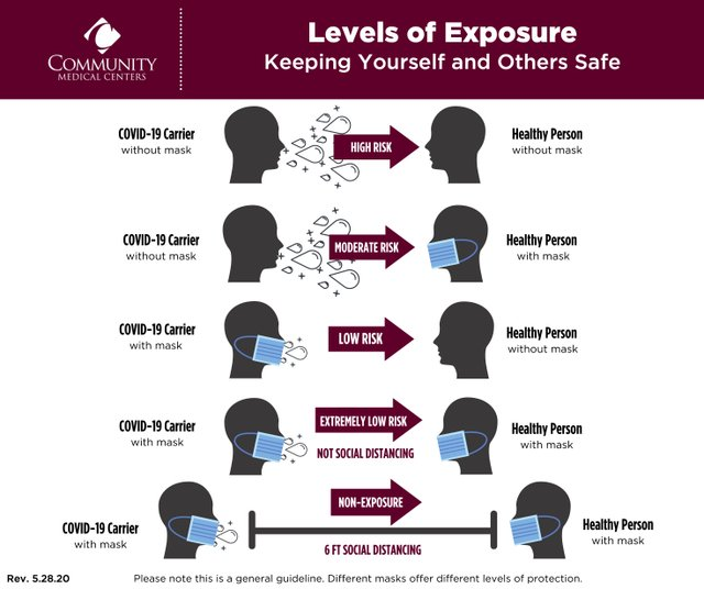 Exposure-and-Masking-Infographic_English.jpg